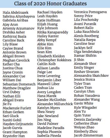 list of 2020 honor graduates