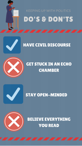 This infographic lists the do's and don'ts of following politics.