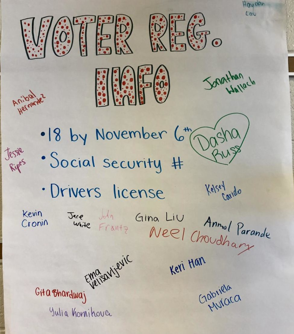 Students signed their names on this poster following registration to vote during lunch periods.