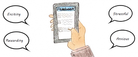 """This is an illustration of a student holding a phone with the facebook app open, surrounded by the words """"exciting,"""" """"rewarding,"""" """"anxious,"""" and """"stressful."""""""