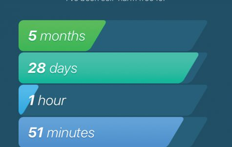 A screenshot from the app 'I am Sober' that keeps track of how long someone is self-harm free.