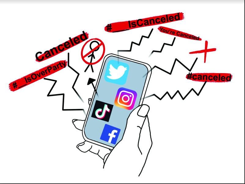 This illustration depicts a phone surrounded by symbols for cancelling.